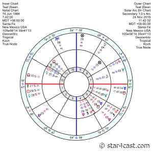 Teal Swan – the risks of self-help