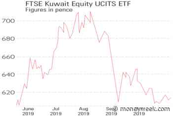 Chart of the week: Kuwait's stockmarket is ready for take-off