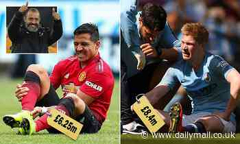 Manchester Utd and City splurged £50m between them on wages for injured players last season