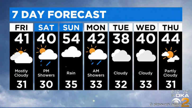 Pittsburgh Weather: Bundle Up, Black Friday Shoppers
