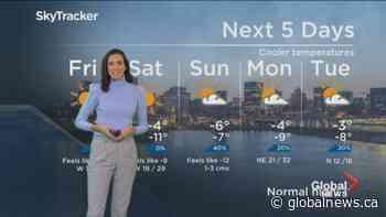 Global News Morning weather forecast: Friday November 29, 2019