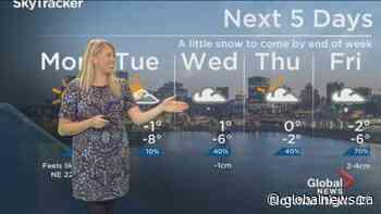 Global News Morning weather forecast: Monday December 2, 2019