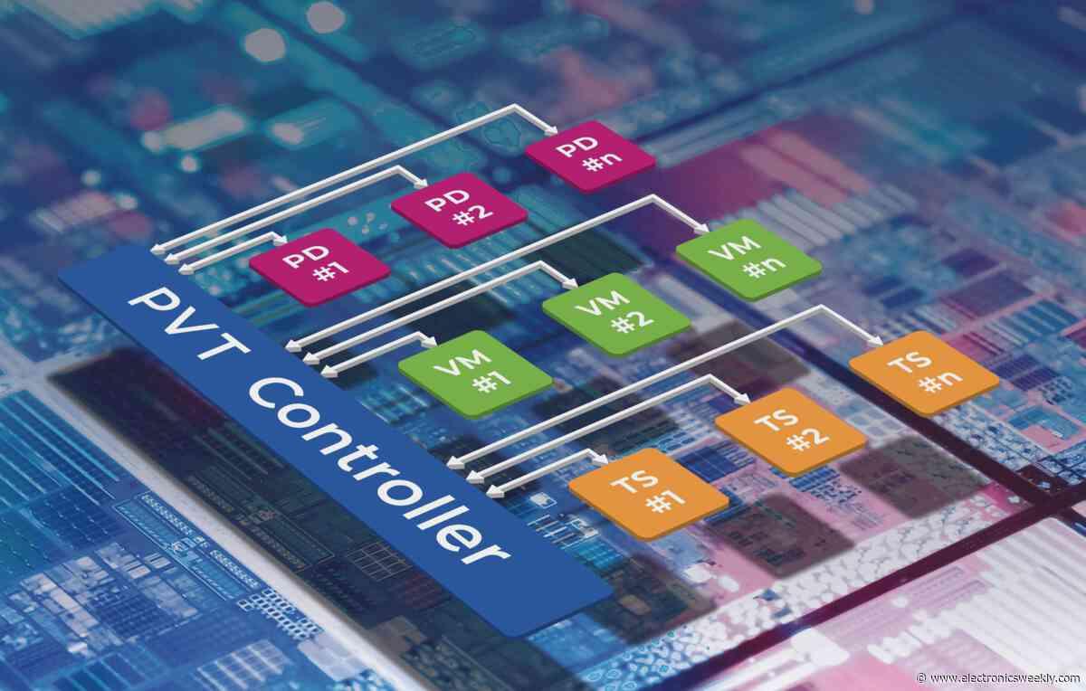 Moortec IP in radar-on-chip device