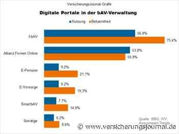 Digitale bAV ist im Maklermarkt noch stark ausbaufähig