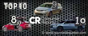 Top 10 : les modèles les moins fiables selon Consumer Reports
