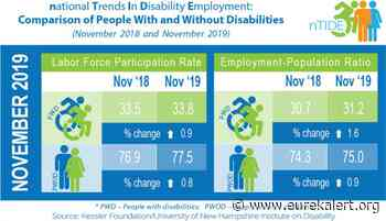 nTIDE Nov 2019: Rise in jobs sparks rise in optimism for people with disabilities