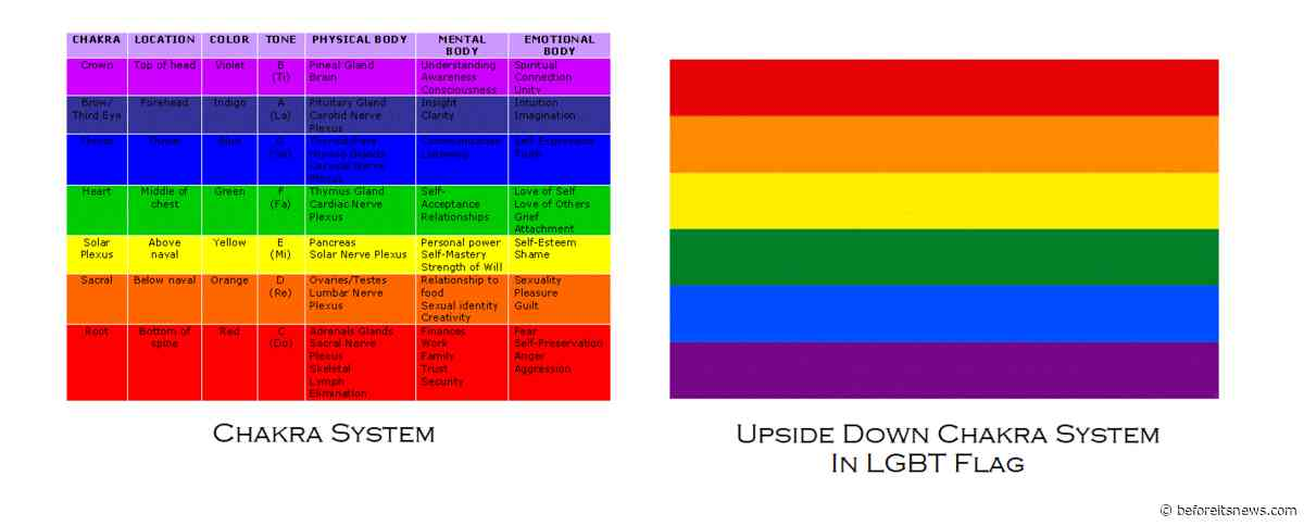 Inversion of The LGBT Flag