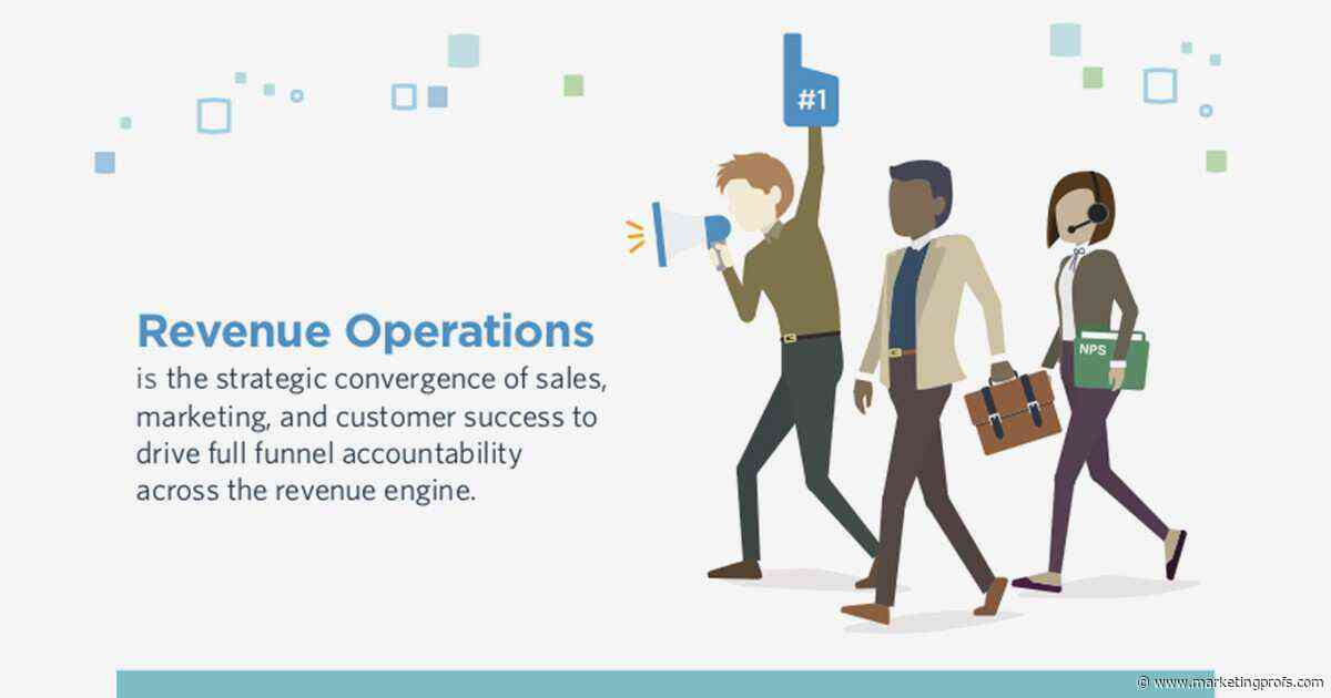 The Rise of Revenue Operations [Infographic]