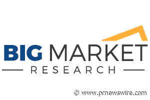 At 77.10% CAGR, Virtual Reality Content Creation Market to Reach 46.5 Billion by 2026