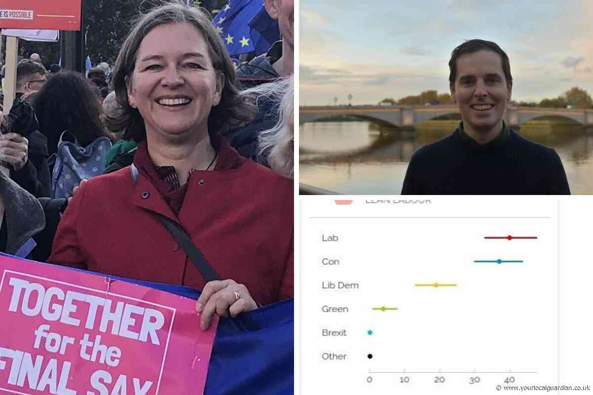 Final YouGov poll projects Labour win in Putney