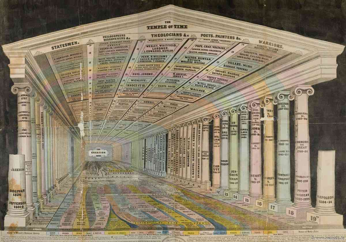 Buchtipp: Weltbilder  - History of Information Graphics
