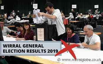 LIVE: General Election 2019 results in Wirral