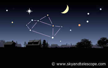 This Week's Sky at a Glance, December 13 – 21