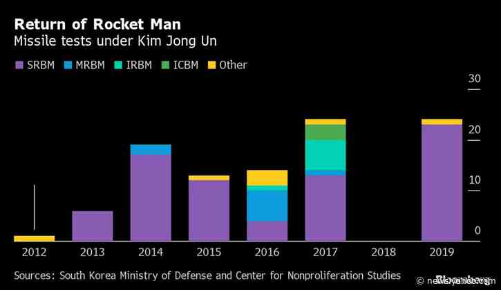 Why the Next North Korea Crisis May Bring Less Fire, Less Fury