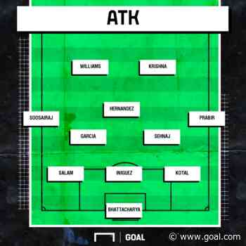 ISL 2019-20 LIVE: FC Goa vs ATK