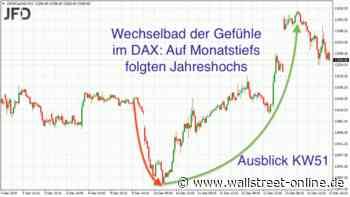 DAX-Wochenplan: Trotz EZB, FED, Brexit und China-Deal kein Ausbruch im DAX