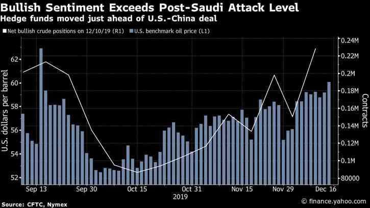 Oil's Biggest Bullish Boost Since 2016 Scores on Trade Armistice