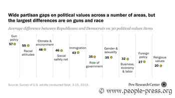 4. Views on race and immigration