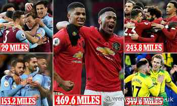Manchester United fans must travel nearly 500 MILES to take in every game over the festive period