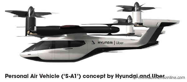 Hyundai, Uber take to the sky with 'S-A1' air taxis