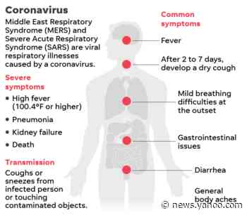 How do you actually treat Wuhan coronavirus?