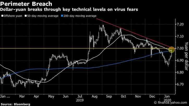 Asia Stocks Drop on Virus Fears; Yuan Steadies: Markets Wrap