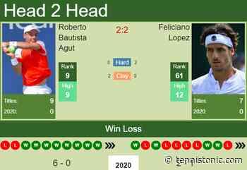 H2H. Roberto Bautista Agut vs Feliciano Lopez   Australian Open prediction, odds, preview, pick - Tennis Tonic