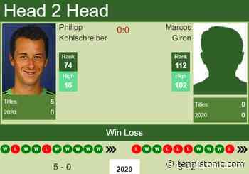 AO UPDATED. Philipp Kohlschreiber vs Marcos Giron | Australian Open H2H, prediction, odds, preview, pick - Tennis Tonic