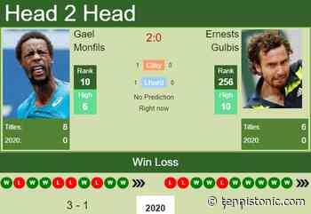 H2H. Gael Monfils vs Ernests Gulbis | Australian Open prediction, odds, preview, pick - Tennis Tonic