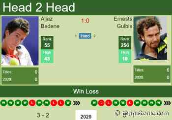H2H. Aljaz Bedene vs Ernests Gulbis | Australian Open prediction, odds, preview, pick - Tennis Tonic
