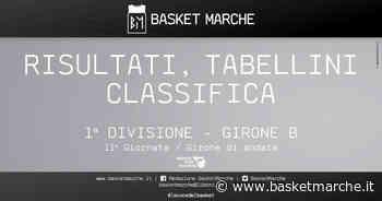 Prima Divisione Girone B: Polverigi chiude l'andata imbattuta, seguono OrSal e Titans. Montemarciano aggancia l'Adriatico - Prima Divisione Girone B - Basketmarche.it