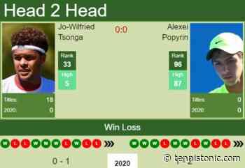 H2H. Jo-Wilfried Tsonga vs Alexei Popyrin | Australian Open prediction, odds, preview, pick - Tennis Tonic