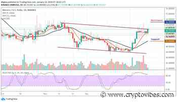 Monero Price Analysis: XMR/USD Explores Higher as the Bulls Fight to Hold onto the Intraday Gains - CryptoVibes