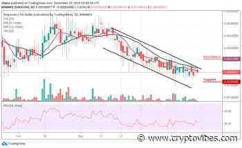 Dogecoin Price Analysis: DOGE/USD Sticks To The Fall; Price Drops To $0.0019 Support Level - CryptoVibes
