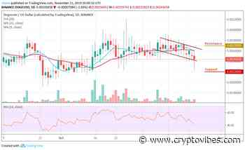 DOGECOIN (DOGE/USD): Bears Are Still in Play, Doge Price May Continue to Plunge - CryptoVibes
