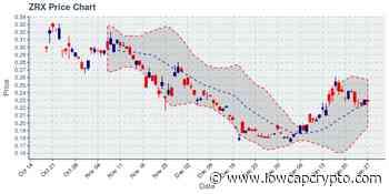 0x (ZRX) January 27, 2020 Weekly Summary: Price down 1.55% - Low Cap Crypto