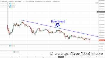 Siacoin Price Prediction 2020: Is SC a Good Long-Term Investment? - Profit Confidential