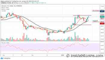 Price Prediction: Within 24 Hours, LTC/USD Beats the Market with over 1.92% Gains - Inside Bitcoins