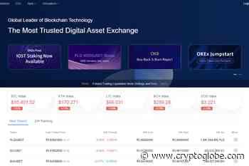 OKEx CEO on Crypto Derivatives, OKB Token, Crypto Lending, OKDEX, and Staking - CryptoGlobe
