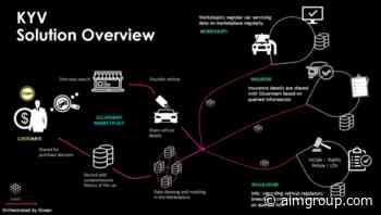 SGCarMart deploys Ocean Protocol - AIM Group