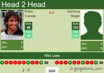 H2H. Pablo Cuevas vs Gianluca Mager | Cordoba prediction, odds, preview, pick - Tennis Tonic