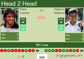 H2H. Pablo Cuevas vs Federico Delbonis | Cordoba prediction, odds, preview, pick - Tennis Tonic