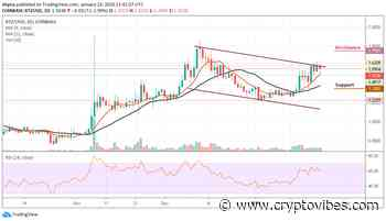 Tezos Price Analysis: Will XTZ/USD Finally Break Above The Channel At $1.62? - CryptoVibes