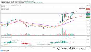 Bitcoin Cash Price Prediction: BCH/USD Attempts to Maintain its Price Rebound; Eyes $400 Price Mark - Inside Bitcoins