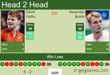 H2H. David Goffin vs Alexander Bublik | Montpellier prediction, odds, preview, pick - Tennis Tonic
