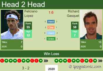H2H. Feliciano Lopez vs Richard Gasquet   Montpellier prediction, odds, preview, pick - Tennis Tonic