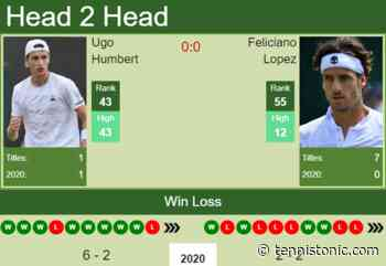 H2H. Ugo Humbert vs Feliciano Lopez   Montpellier prediction, odds, preview, pick - Tennis Tonic
