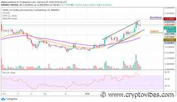 Tron Price Analysis: TRX/USD Records Moderate Rise of 0.5% After Yesterday's Fall - CryptoVibes