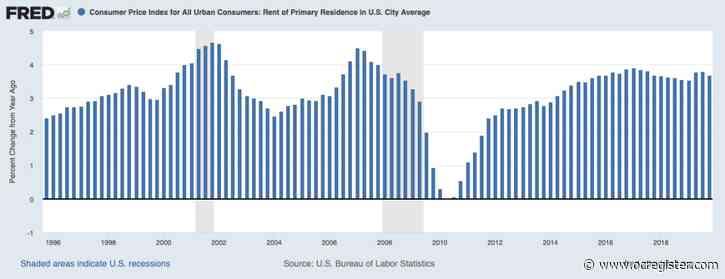 High rent burdens how hitting the US heartland