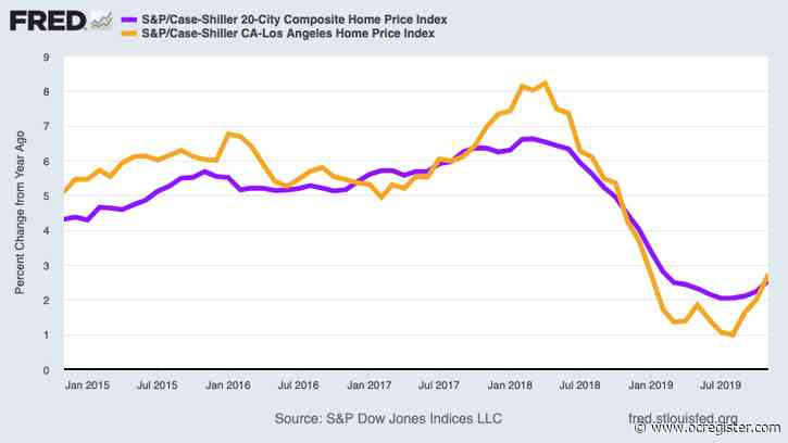 LA-OC home prices appreciate faster than US, by this math